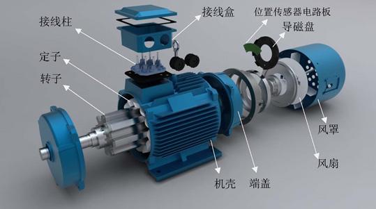 开关磁阻电机的电解加工和电火花加工