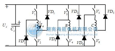 不对称半桥型功率变换主电路